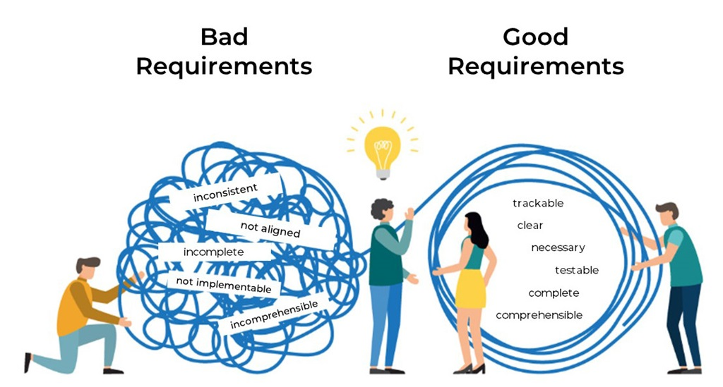 requirements-engineering-4-graph1